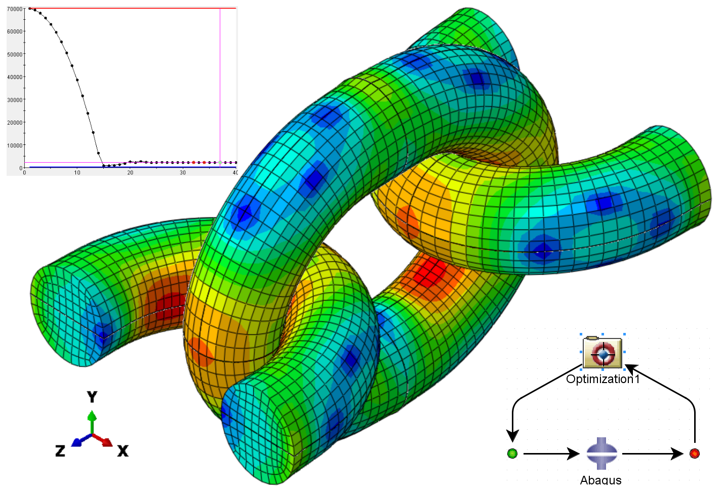 A Parametric Study on Outer Layer of Helmet using ABAQUS