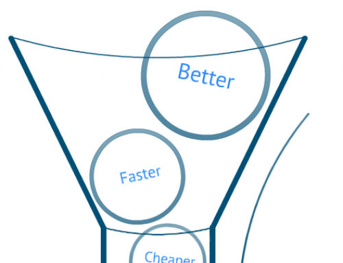 Design Requirements: Faster, Better, Cheaper…pick 2
